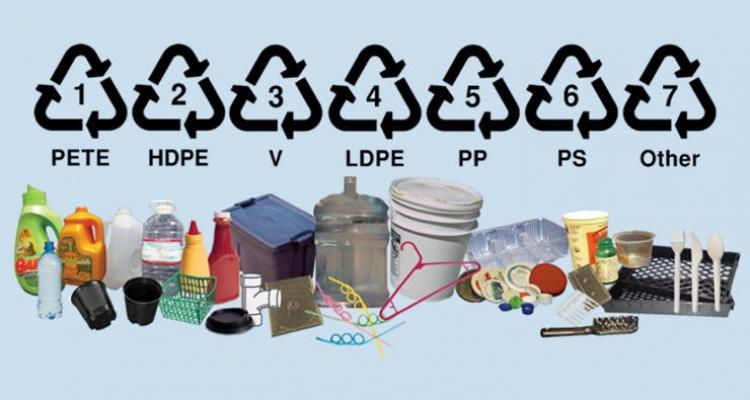 Closing the loop for polymer engineering applications and waste